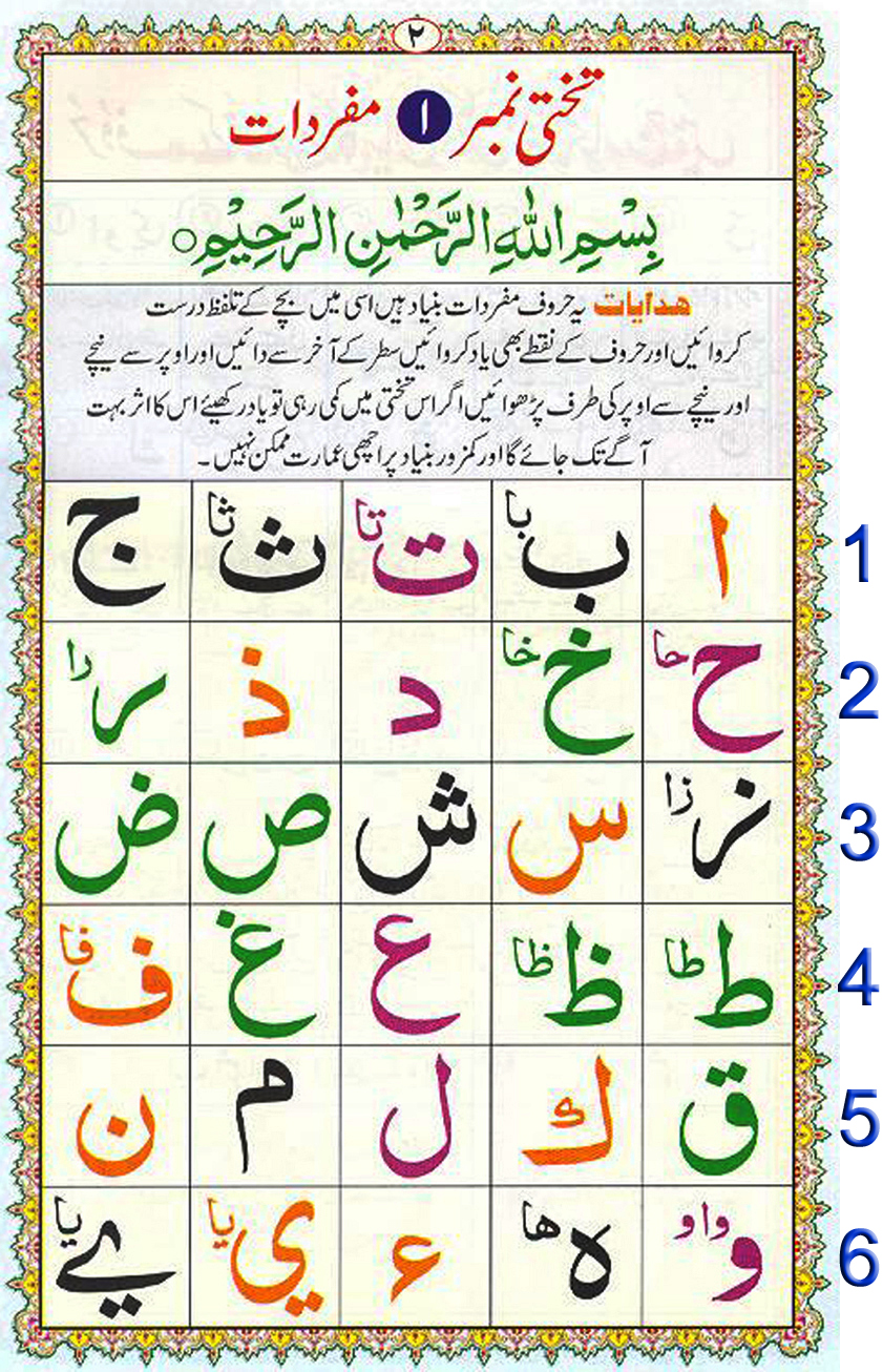 Noorani Qaida Lesson 1 pdf, Qaida for kids learning Free, Noorani qaida English page 1, Noorani Qaida Book