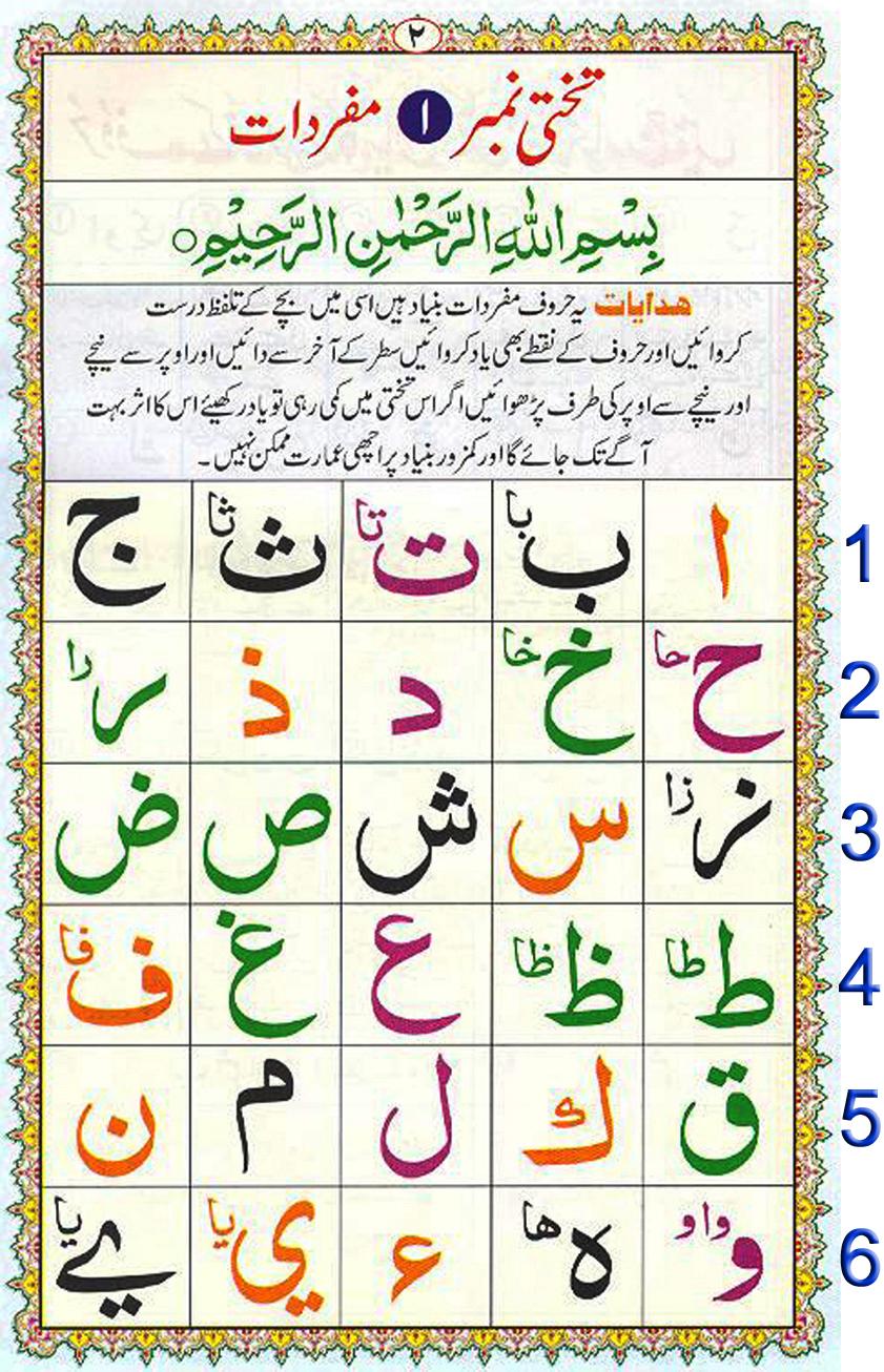 Noorani Qaida Lesson 1 pdf, Qaida for kids learning Free, Noorani qaida English page 1, Noorani Qaida Book