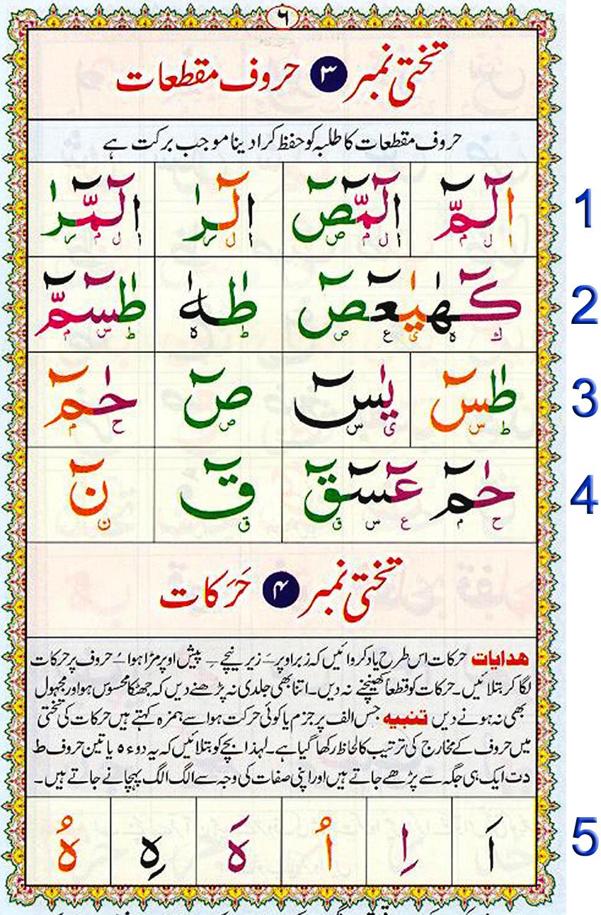 Noorani Qaida Lesson 5 pdf, Qaida for kids learning Free, Noorani qaida English page 5, NooraniQaida Book