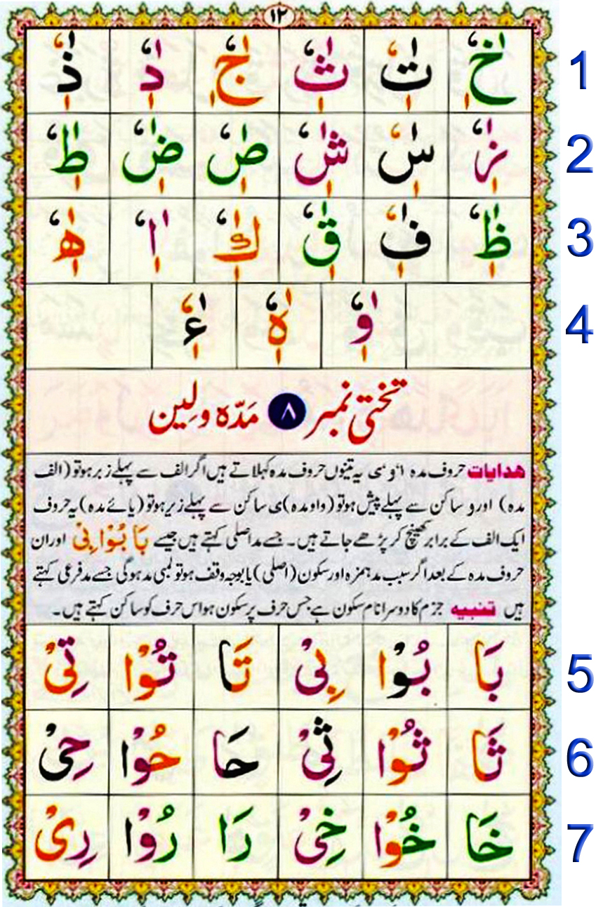Noorani Qaida Lesson No 11 pdf, Qaida for kids learning Free, Noorani qaida English page 11, NooraniQaida Book