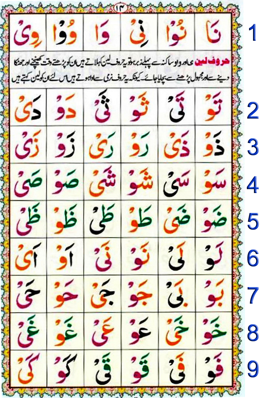 Noorani Qaida Lesson No 13 pdf, Qaida for kids learning Free, Noorani qaida English page 13, NooraniQaida Book