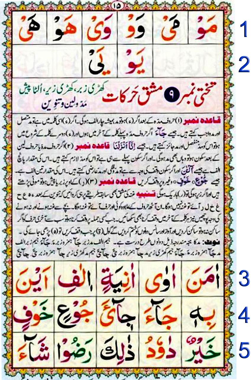 tajweed rules of the quran part 2 pdf