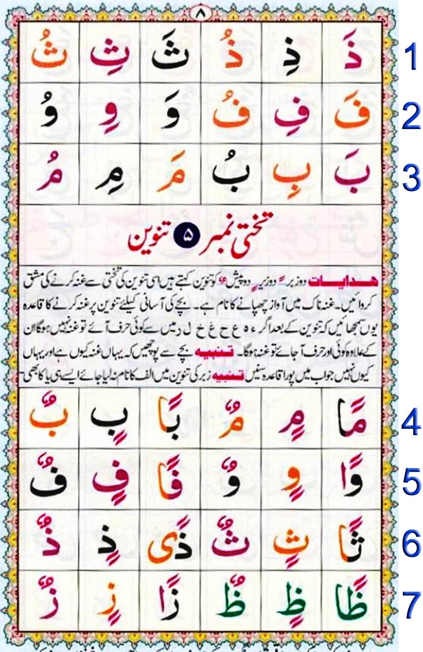 Noorani Qaida Lesson No 7 pdf, Qaida for kids learning Free, Noorani qaida English page 7, NooraniQaida Book
