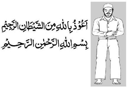 Step 2b (Al-Qayaam)
