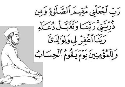 Sunni Namaz for Hanfi Muslim