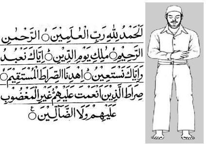 Learn Sura Fatiha for Namaz