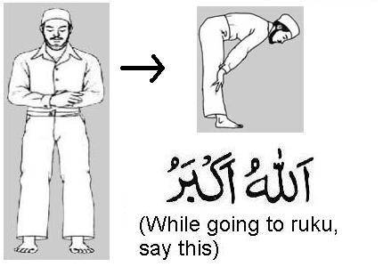 Learn short namaz in English