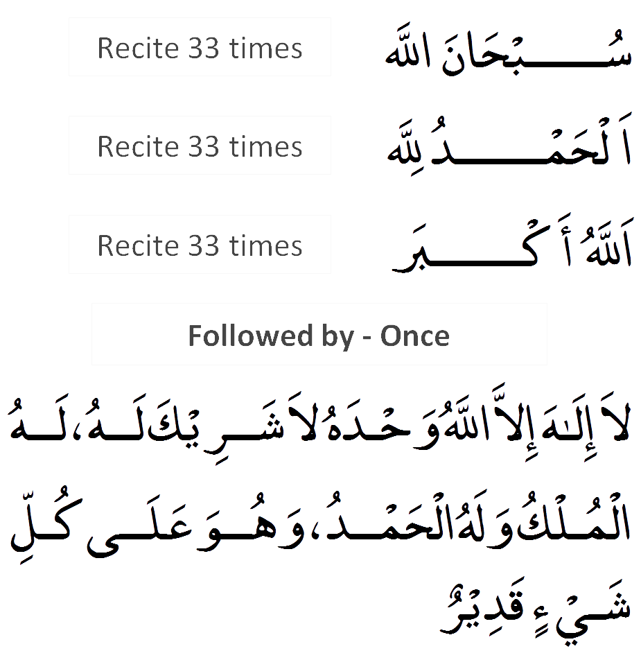 Learn to Read Dua After Fard Namaz in English & Arabic Text image