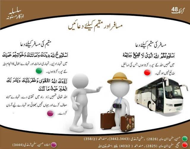 Dua for Musafar or Muqeem in Arabic