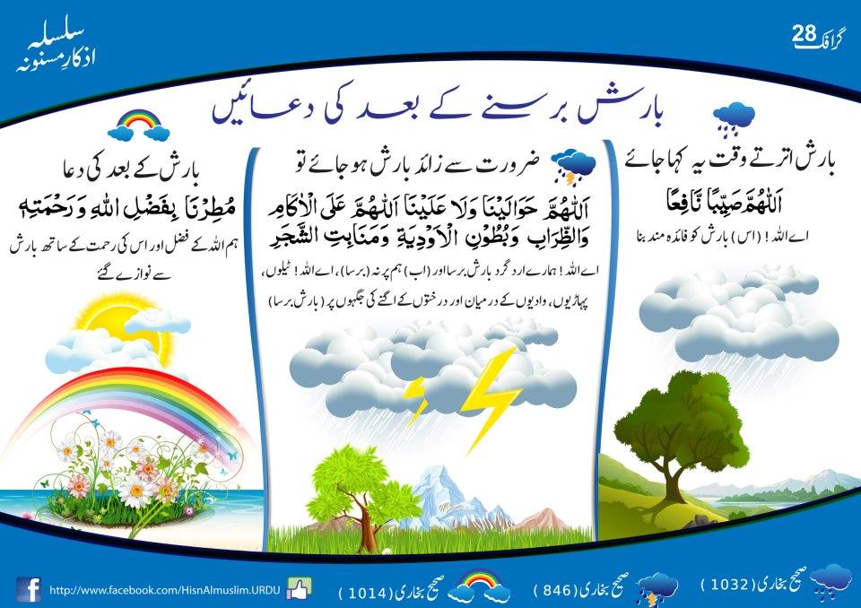 dua after rain stopping in Urdu
