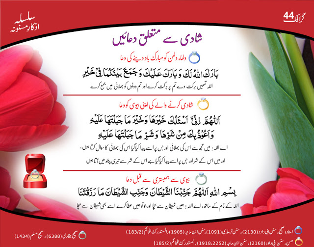 Dua For Marriage Soon