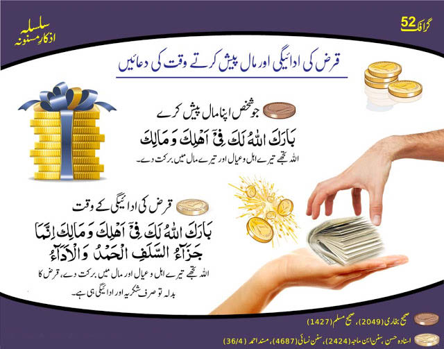 dua for paying off debt in Urdu