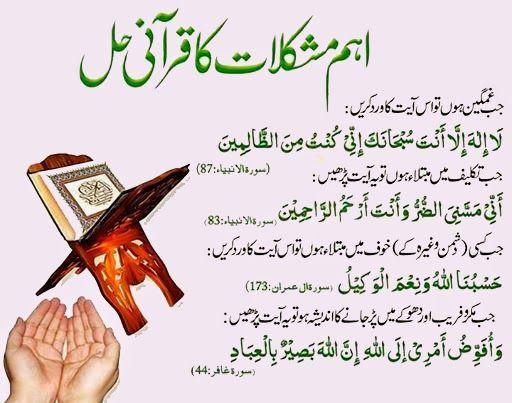 quranic dua for difficulties in Islam