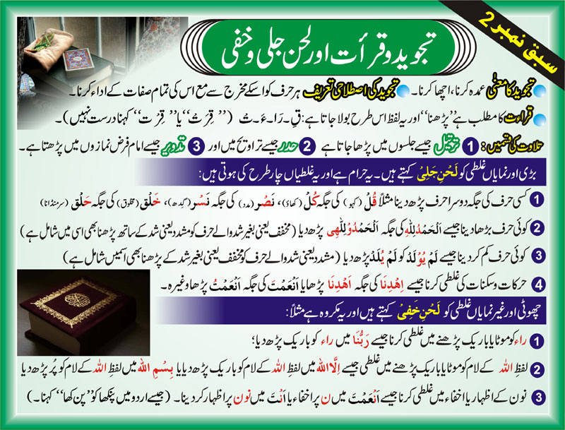 Tajweed Rules In Urdu-Tajweed meaning,lahn-e-jali oar khafi