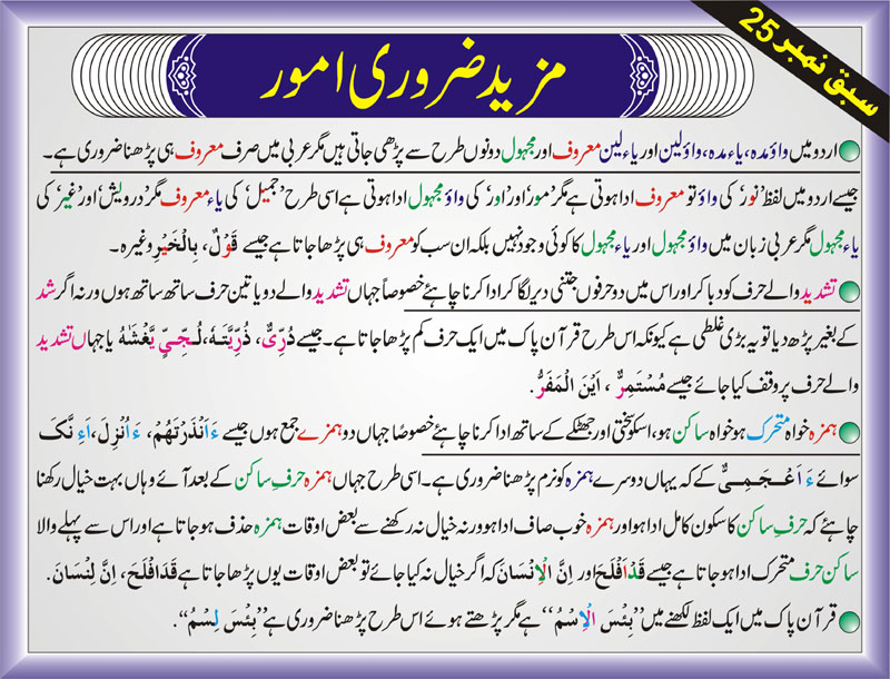 Tajweed Rules In Urdu-Tasheed-Hamza Sakin mutaharrik-wow maroof and majhoolمجہولdifference between wow ya maroof majhool in Arabic Urdu Hindi English