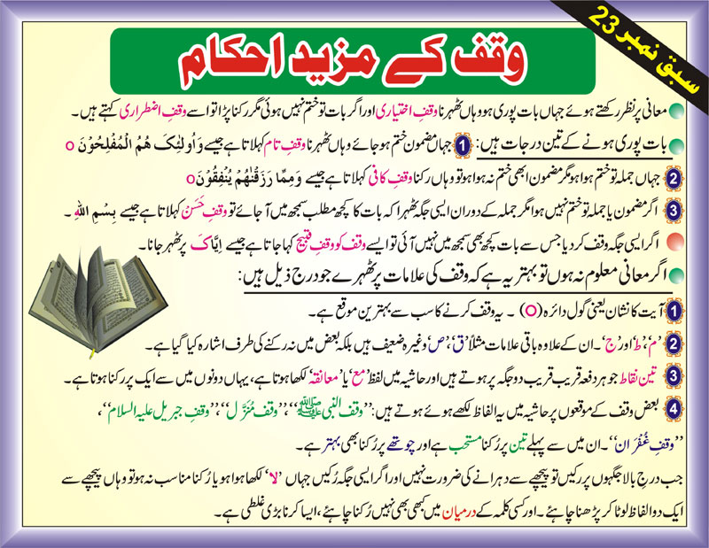 Learn Quran With Tajweed Rules With Best Guidance For Kids
