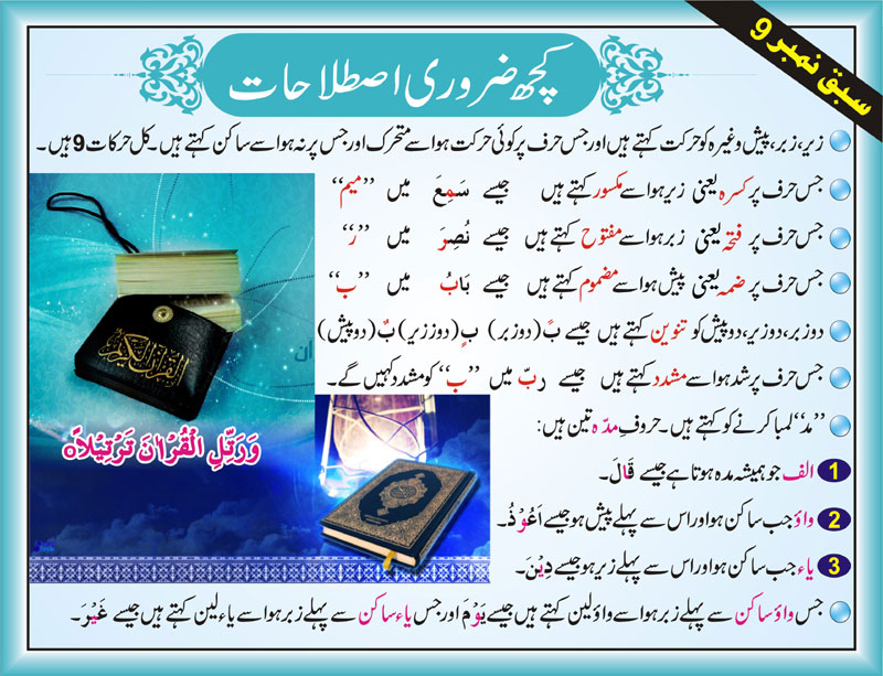 Tajweed Rules In Urdu-harakat signs-tanween signs-Madda Letters-Leen letters