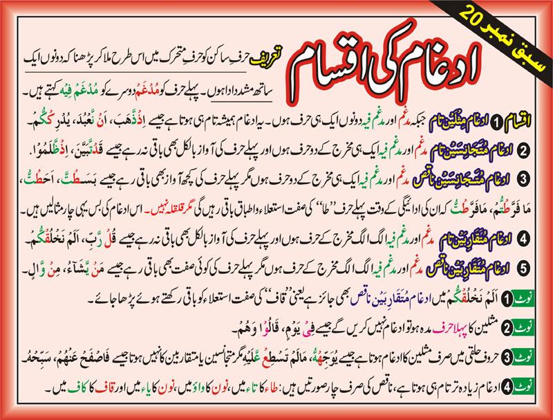 Tajweed Rules In Urdu-idgham rules and examples-idgham mislain-taypes of idgham-idgham mutaqaribain-idgham mutamatsilain-idgham mutamatsilain-jenis idgham