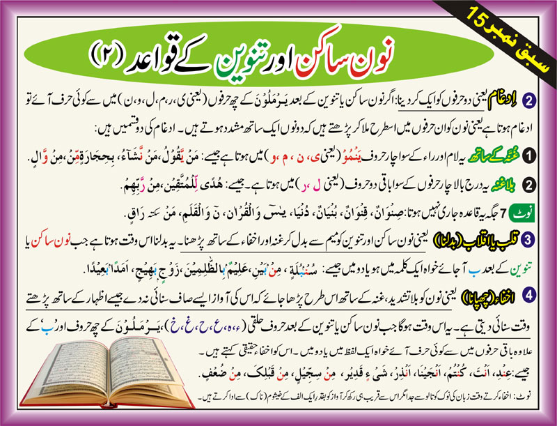 Tajweed Rules In Urdu-noon saakin and tanween rules-izhar-idgham examples rules with explanation in Hindi-iqlab-ikhfa