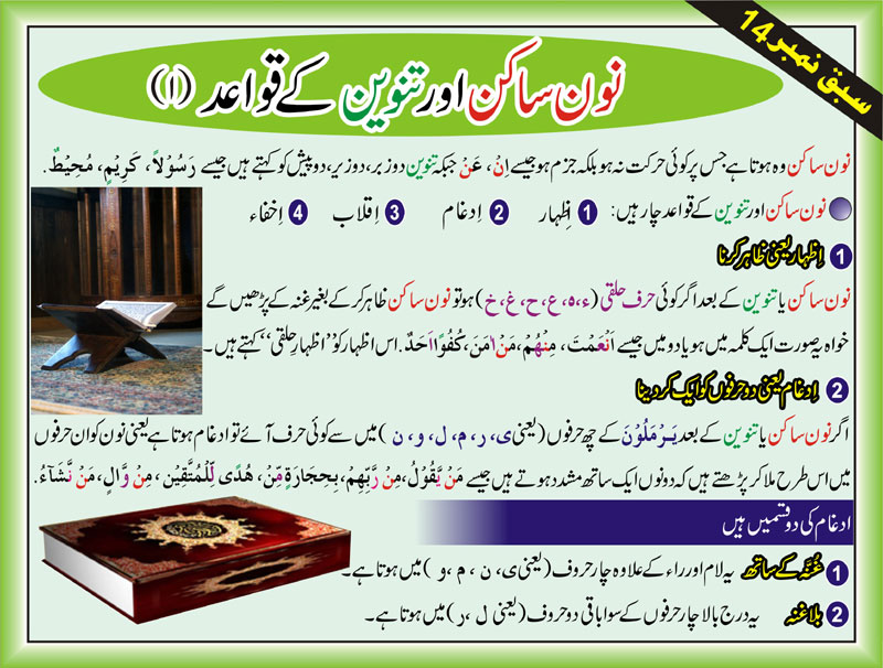 Tajweed Rules In Urdu-noon saakin and tanween rules-izhar-idgham-iqlab-ikhfa