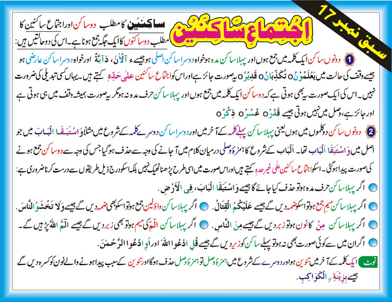 Tajweed Rules In Urdu-rules of Ijtama Sakineen, Preventing two Saakins Man' Iltiqaa' Al-Saakinayn,meem saakin-izhar-idgham-ikhfa- meem sakinah