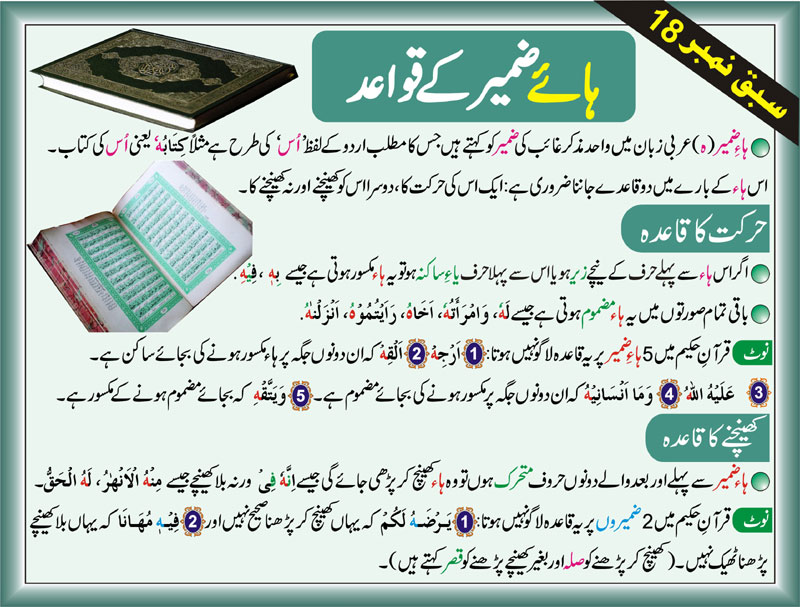 Tajweed Rules In Urdu-rules of haa zameer-rules of Harkat,rules of stretching prolonging haa zameer