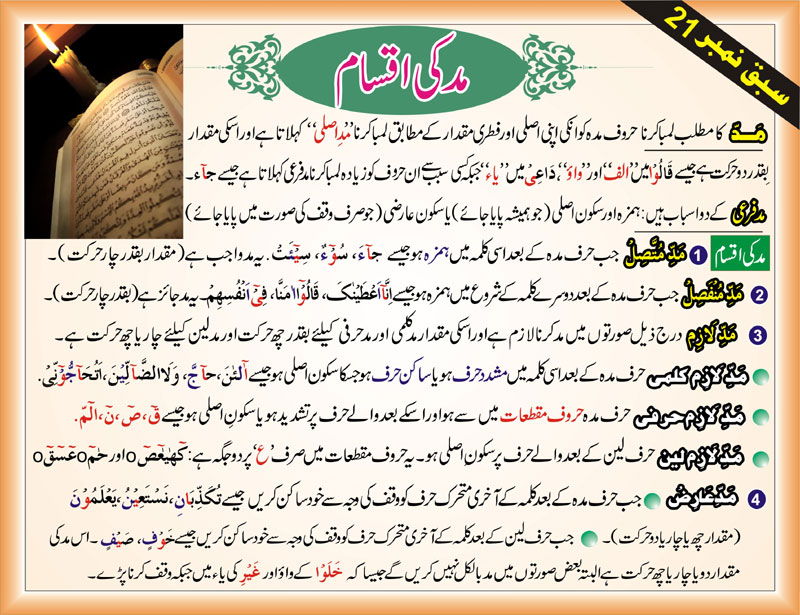 Learn Quran With Tajweed Rules With Best Guidance For Kids ...