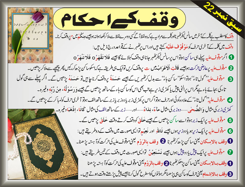 Tajweed Rules In Urdu-waqf definition-waqf symbols-alamat al waqf in quran-rules of waqf in quran in urdu-concept of waqf in Islam-rules sings of stopping