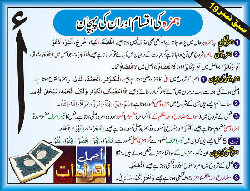 tajweed rules categories of humzh-hamzatul wasl - two types of hamzah in quran - Hamza Qati and Hamza Wasli - Alif hamza difference