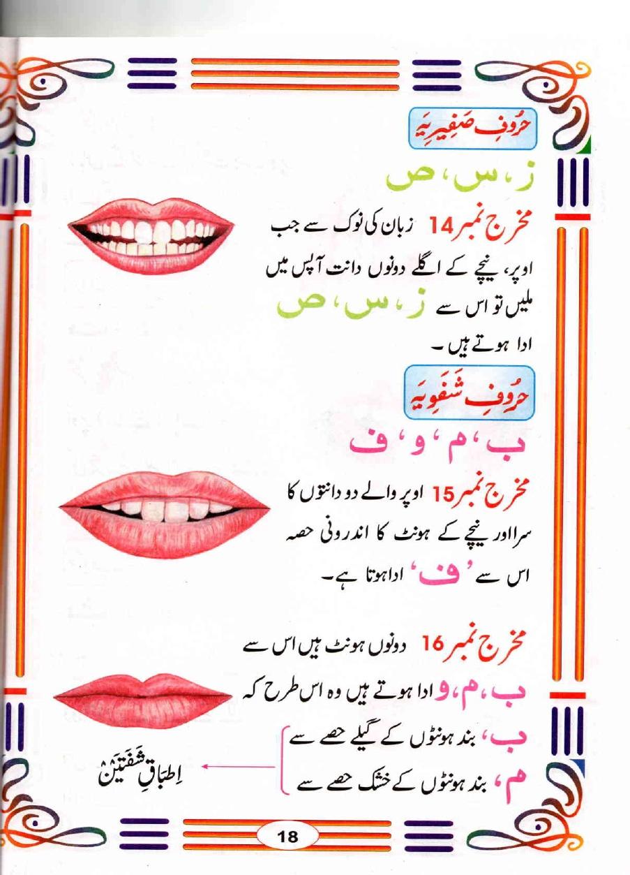 Baa-Meem-Wow ka makhrij-huroof e safeeriya-haroof e Shafawiya letters in tajweed urdu