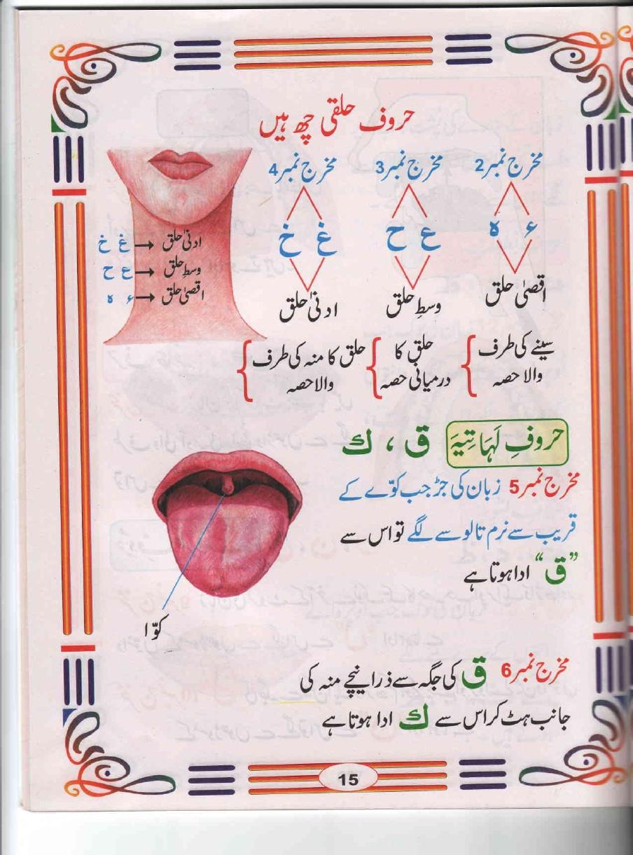 Huruf halqi-Haroof e halqi-haroof e lahti-Makharij huroof e halqi in urdu