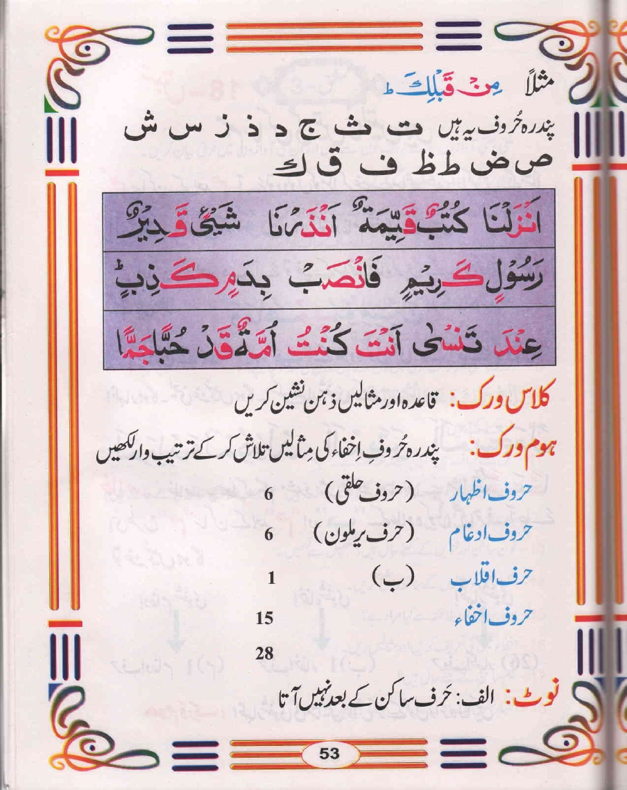 Izhar Idgham Iqlab and Ikhfa definition means letters with examples practice exercise in Urdu Tajweed