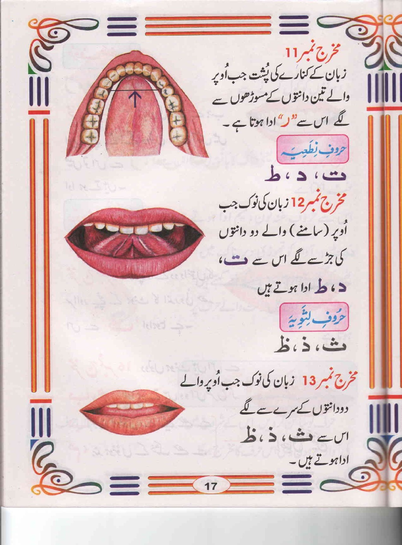 Raa ka Makhrij-huroof e nitaeyah-haroof e hafiya-huruf e Lisawiyah letters in tajweed urdu
