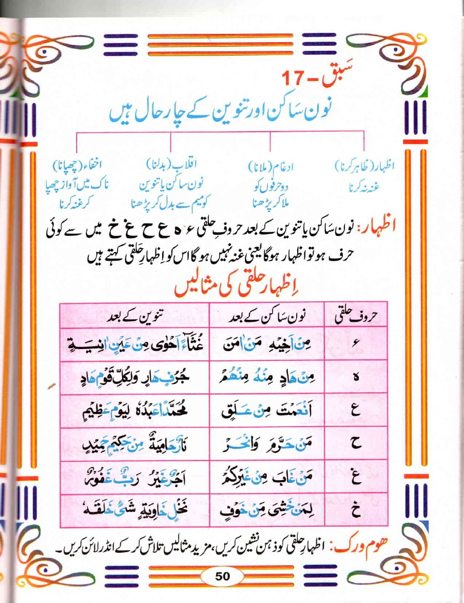 Types categories of tanween and noon sakin in tajweed URdu