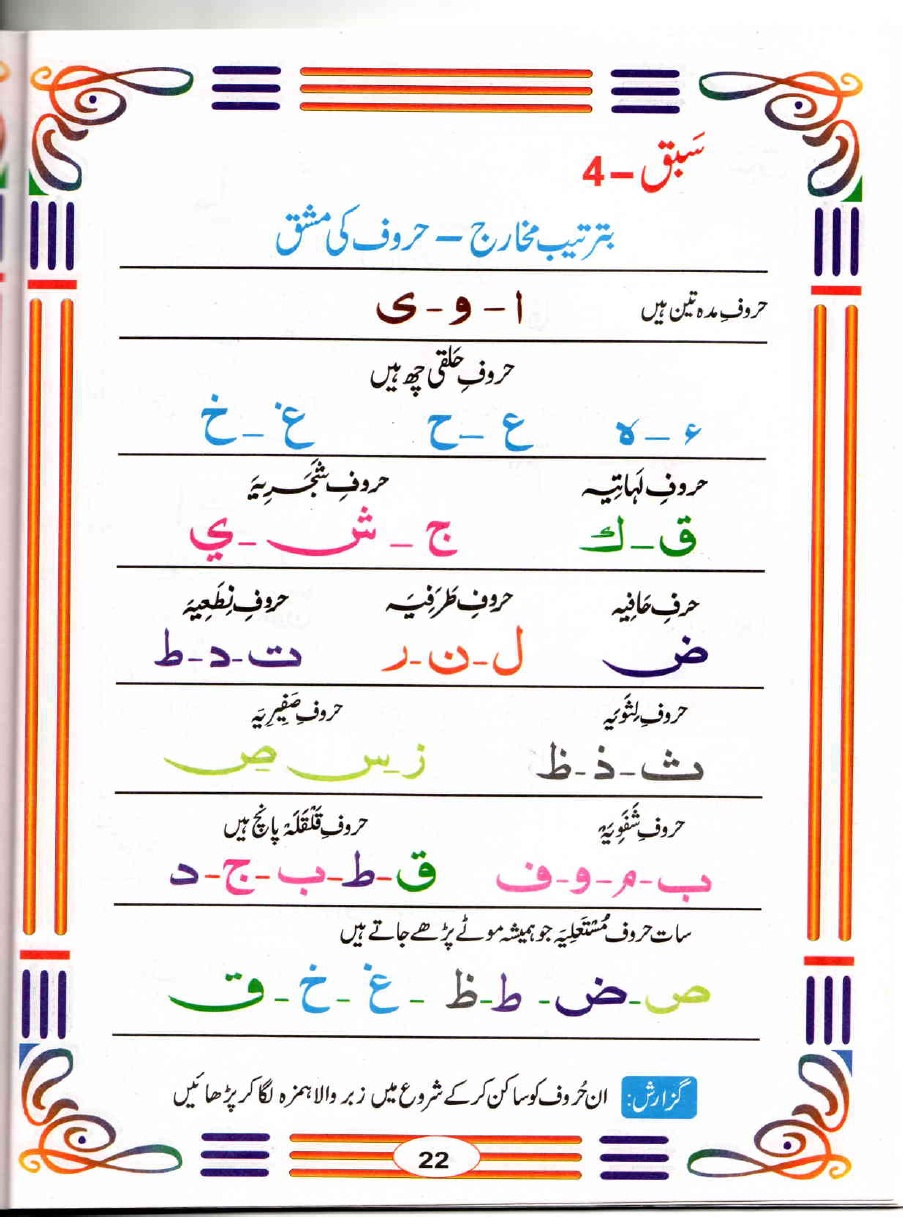 practice and exercise of Makharij Arabic alphabets in Urdu