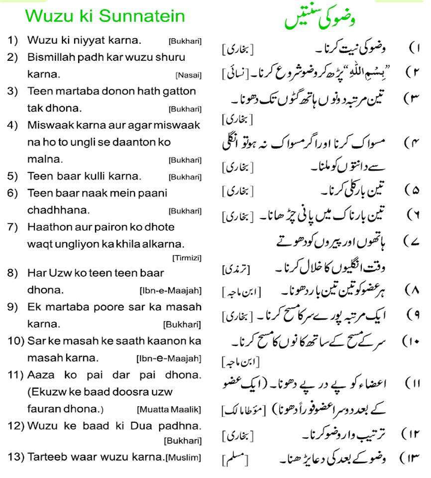 wuzu wazoo wudu ki sunnatain in Urdu Hindi image