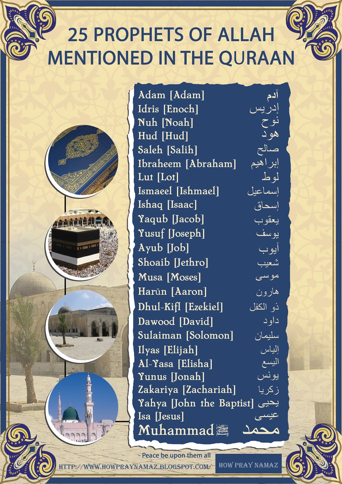 The Prophets of Islam and their names in the Quran 89