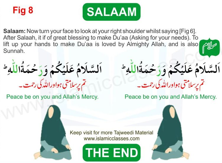how-to-perform-salah-prayer-dua