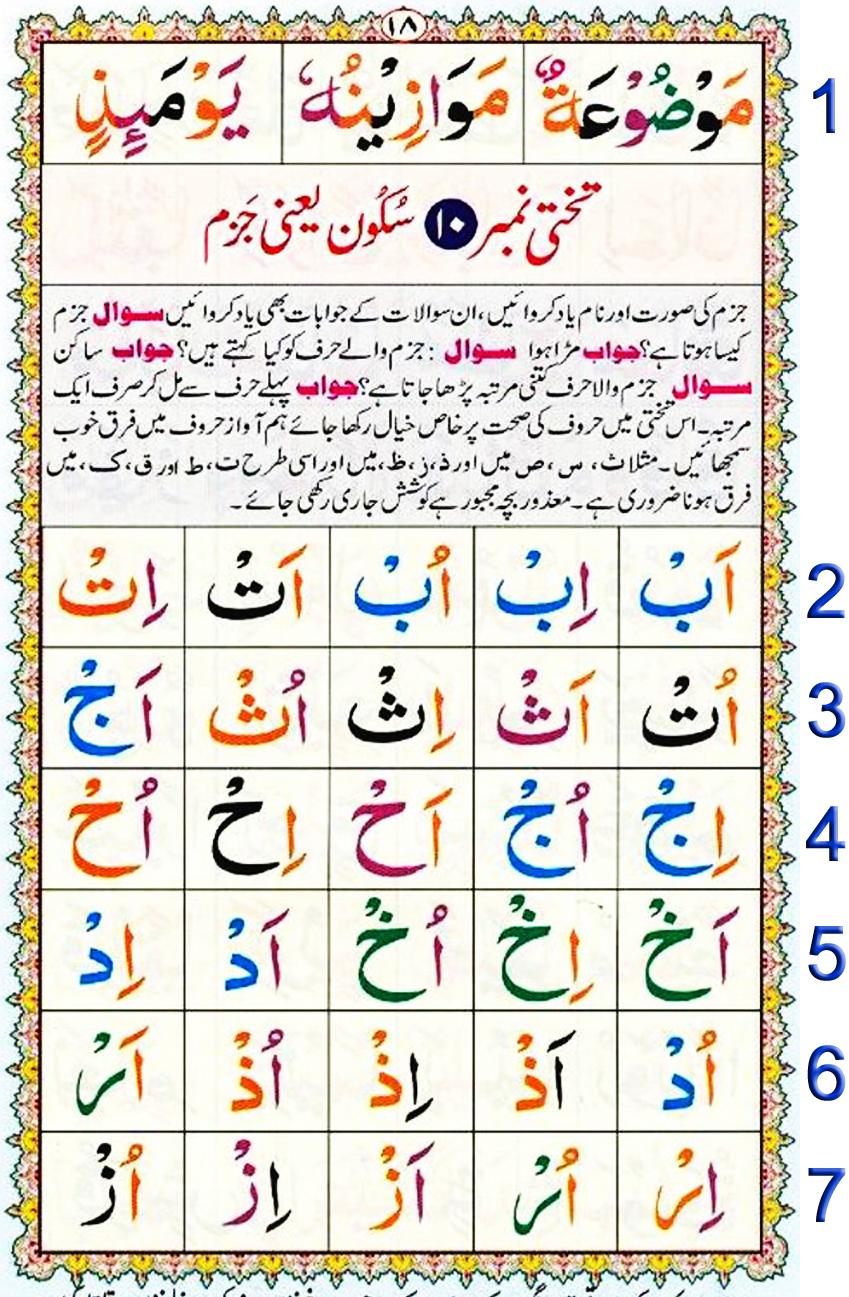 Noorani Qaida Lesson No 17