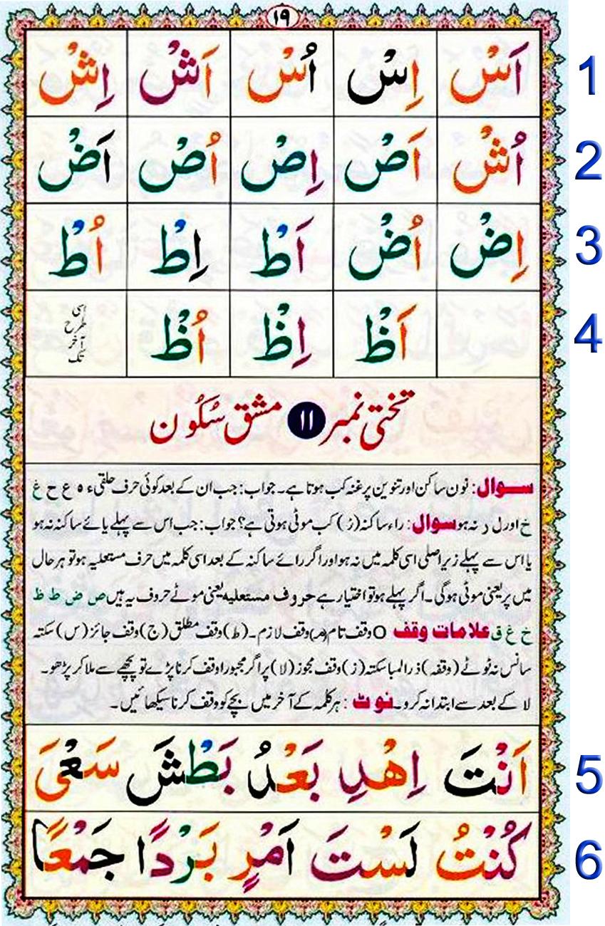 Noorani Qaida Lesson No 18