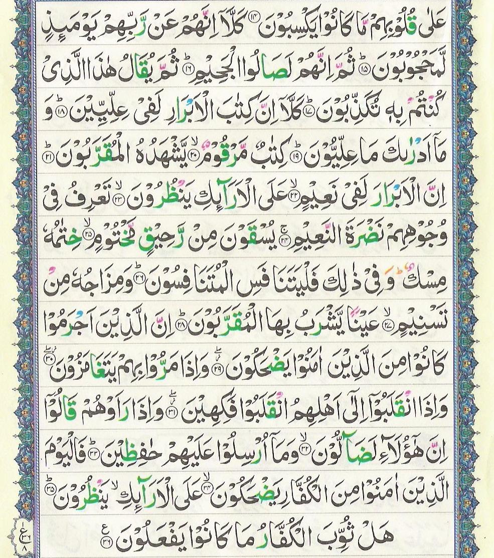 Surah Al Mutaffifin 83