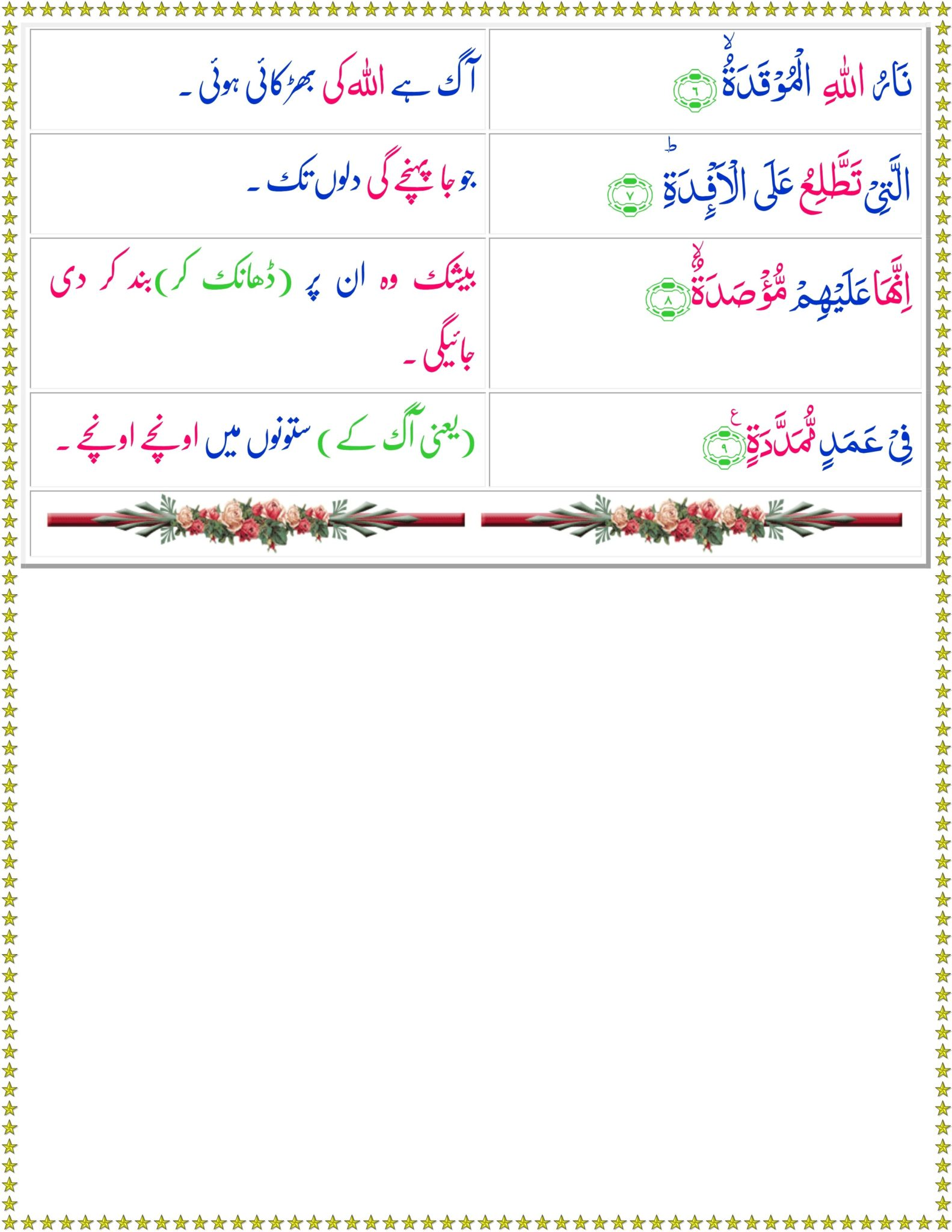 Surah Al Humazah translation in Urdu, Hindi