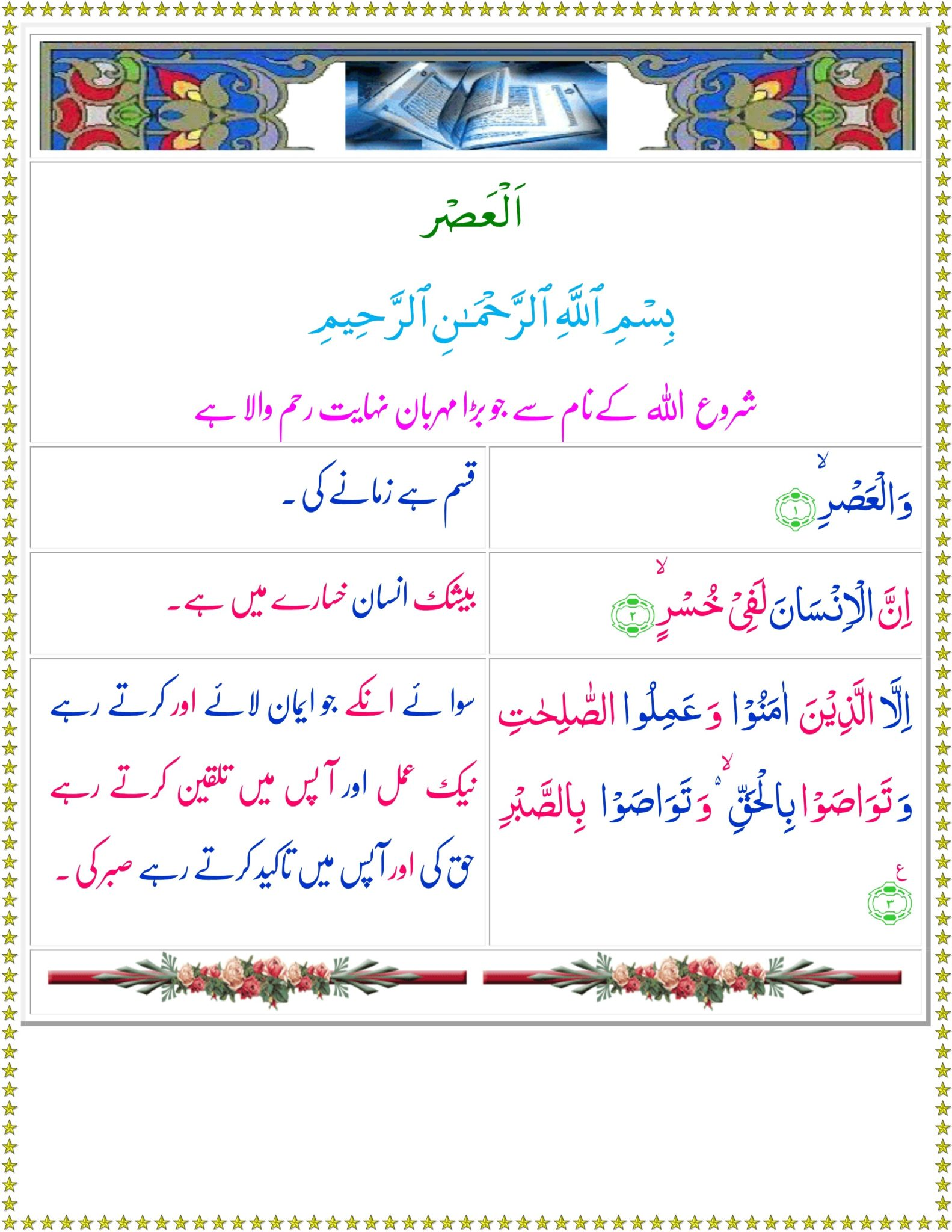 Surah Asr translation in Urdu, Hindi