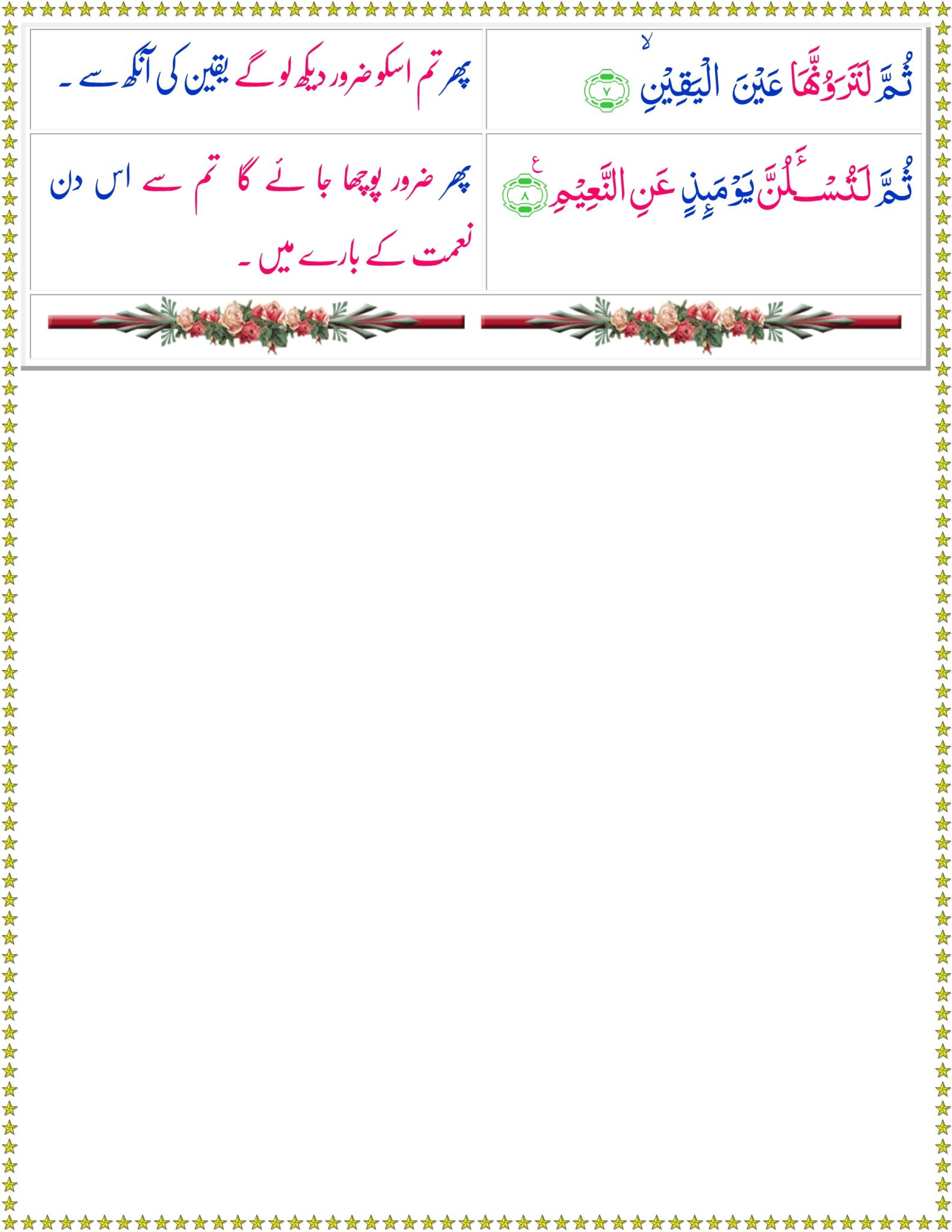 Surah At Takasur translation in Urdu, Hindi
