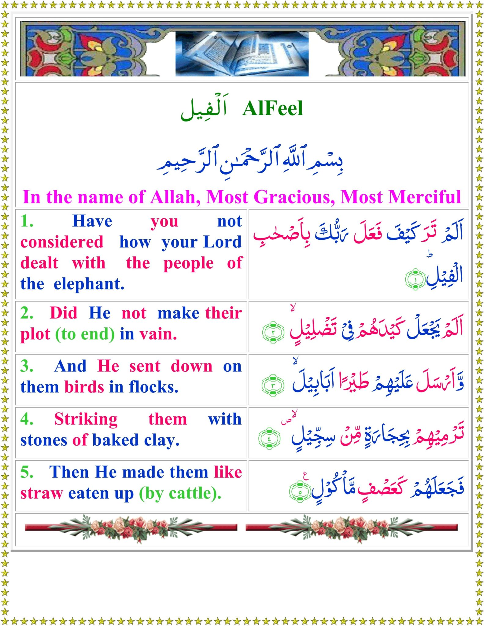 Surah Feel translation in English