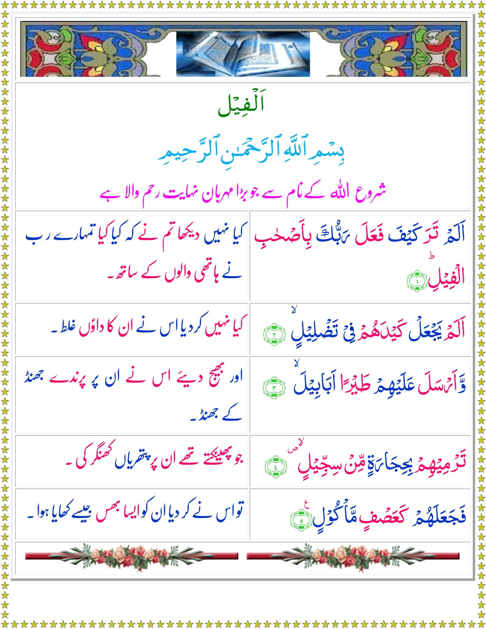 Surah Feel translation in Urdu, Hindi