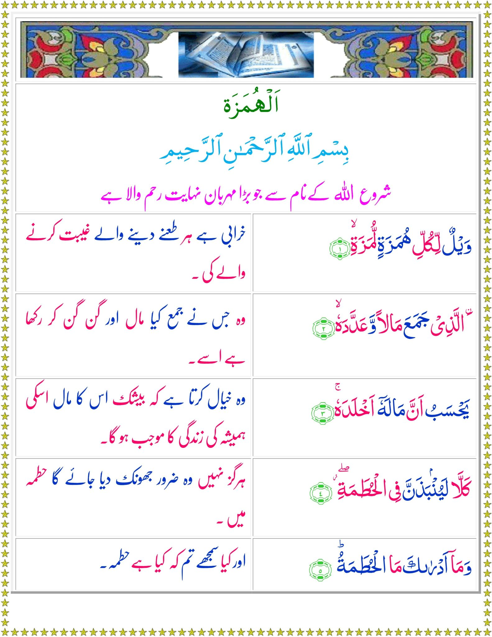 Surah Humazah translation in Urdu, Hindi