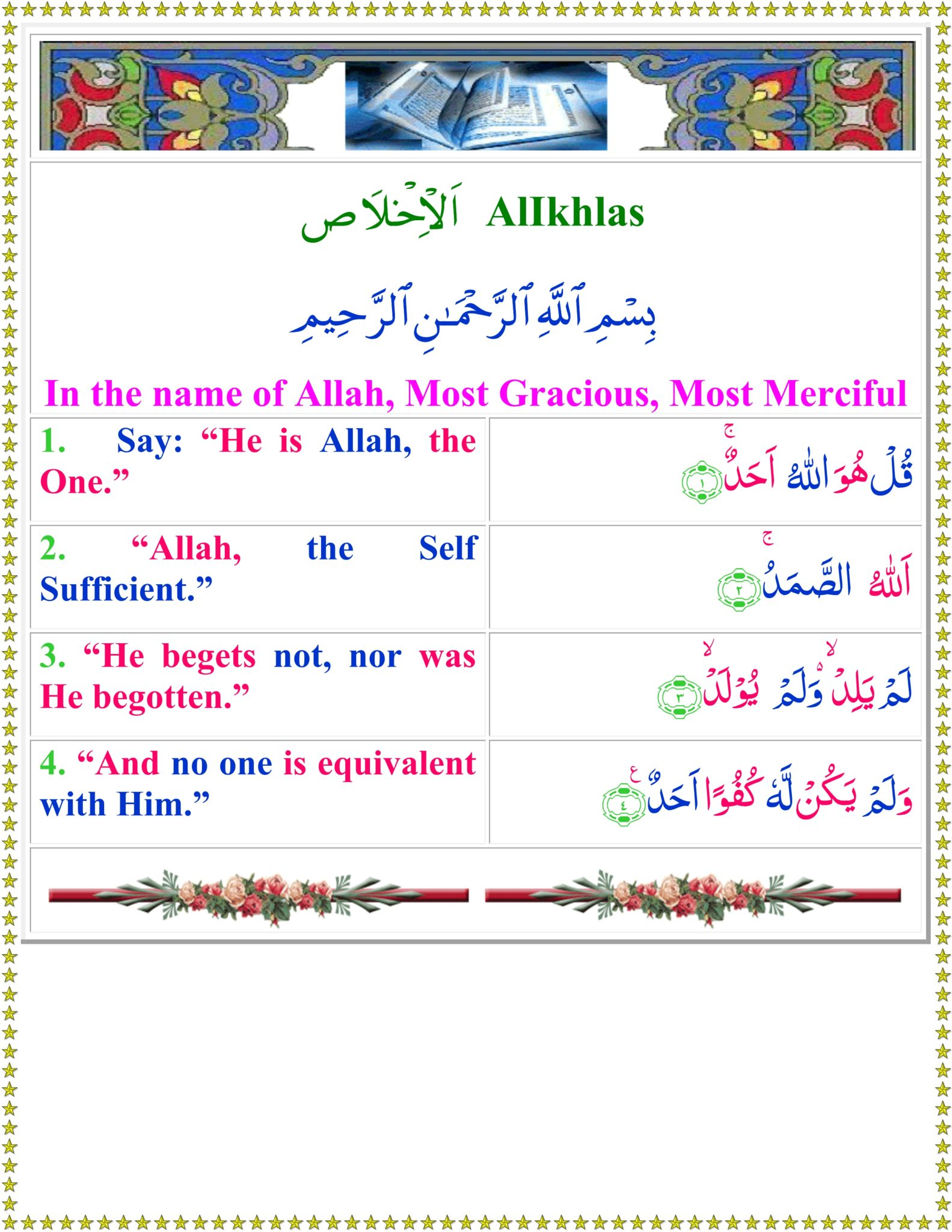 Surah Ikhlas translation in English