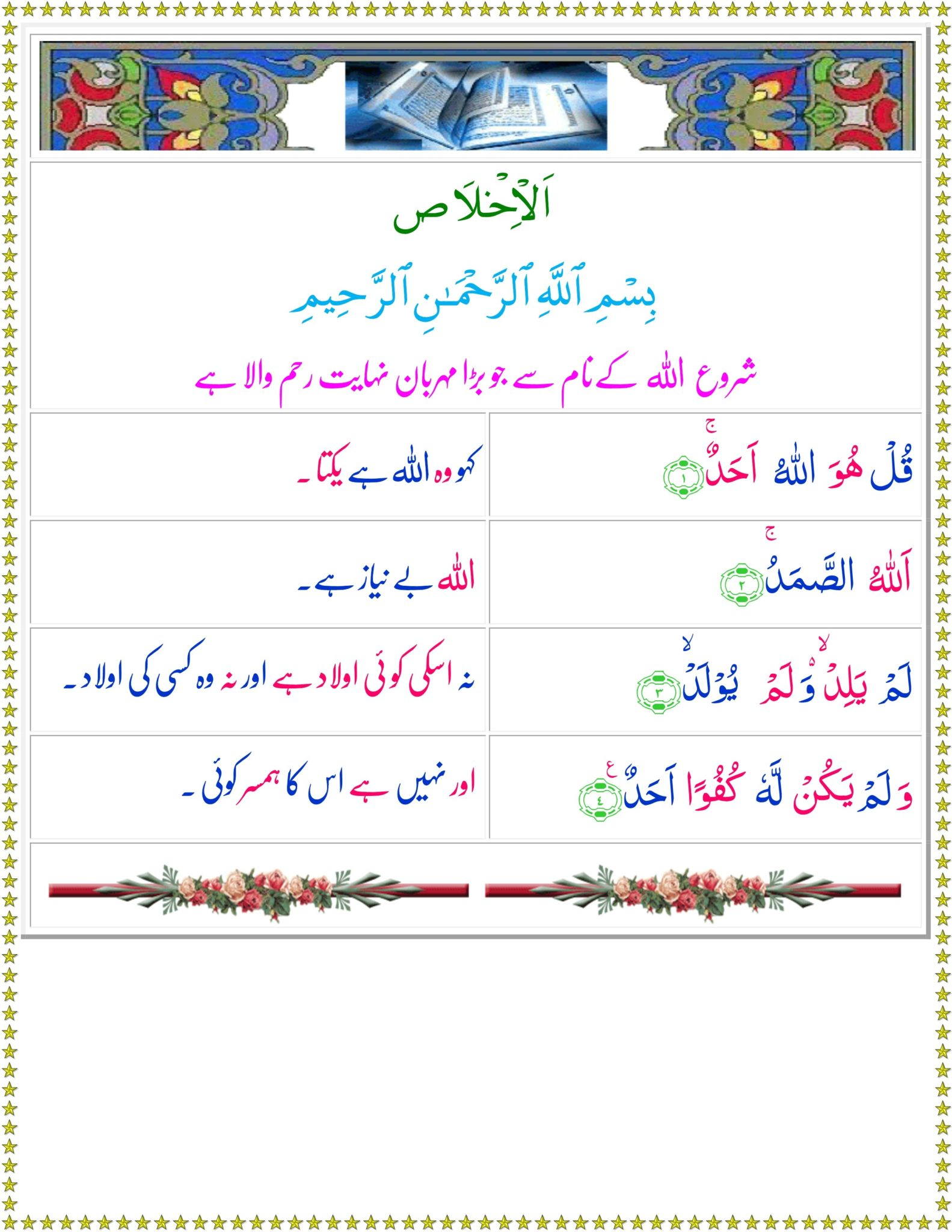 Surah Ikhlas translation in Urdu, Hindi