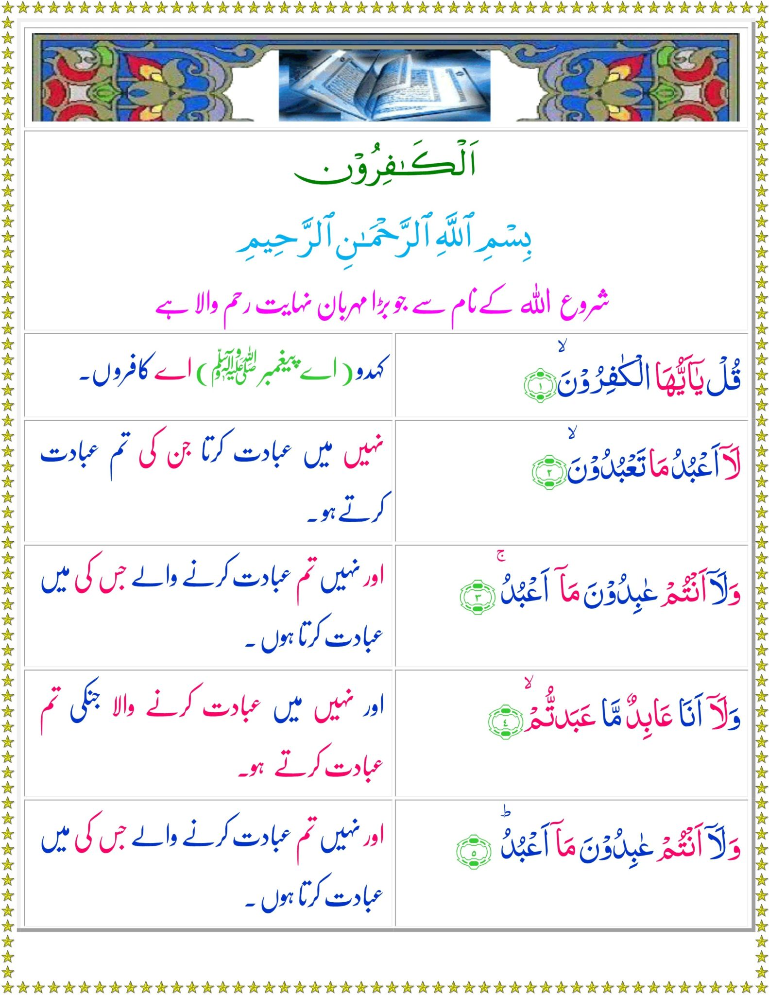 Surah Kafiroon translation in Urdu, Hindi